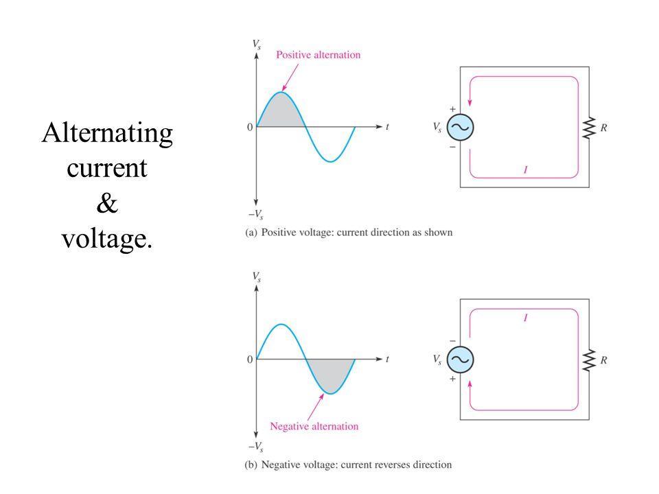 Alternating current & voltage.