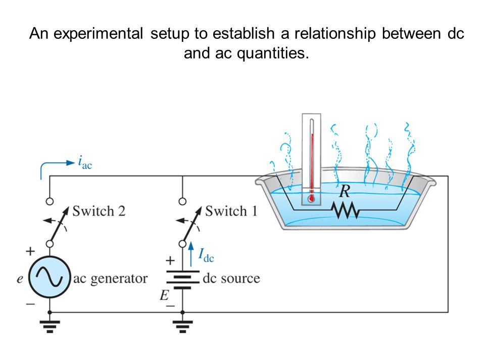 An experimental setup to establish a relationship between dc and ac quantities.