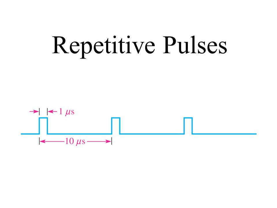 Repetitive Pulses