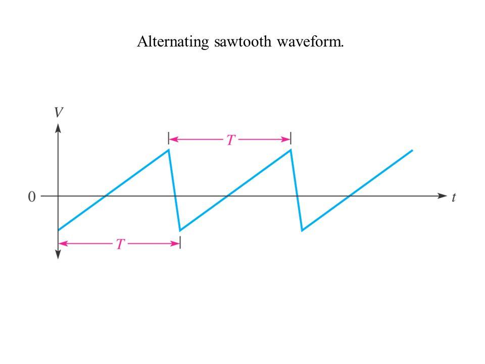 Alternating sawtooth waveform.