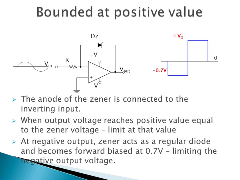 Dz R +V -V V in V out -0.7V +V z 0  The anode of the zener is connected to the inverting input.