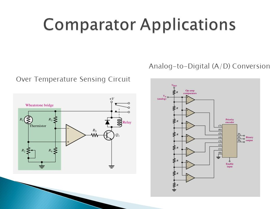 Over Temperature Sensing Circuit Analog-to-Digital (A/D) Conversion