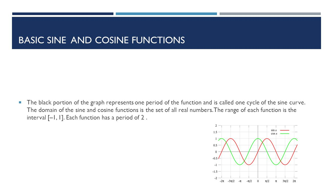 worksheet Federal Carryover Worksheet sine and cosine graphs worksheet graphing with answers amplitude period