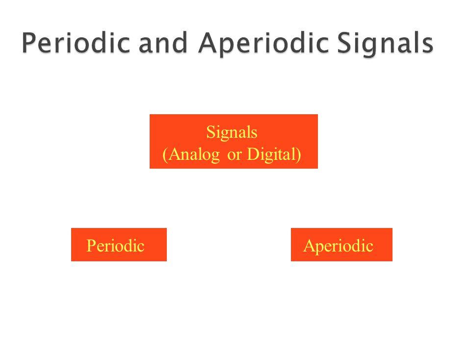 Periodic Signals (Analog or Digital) Aperiodic