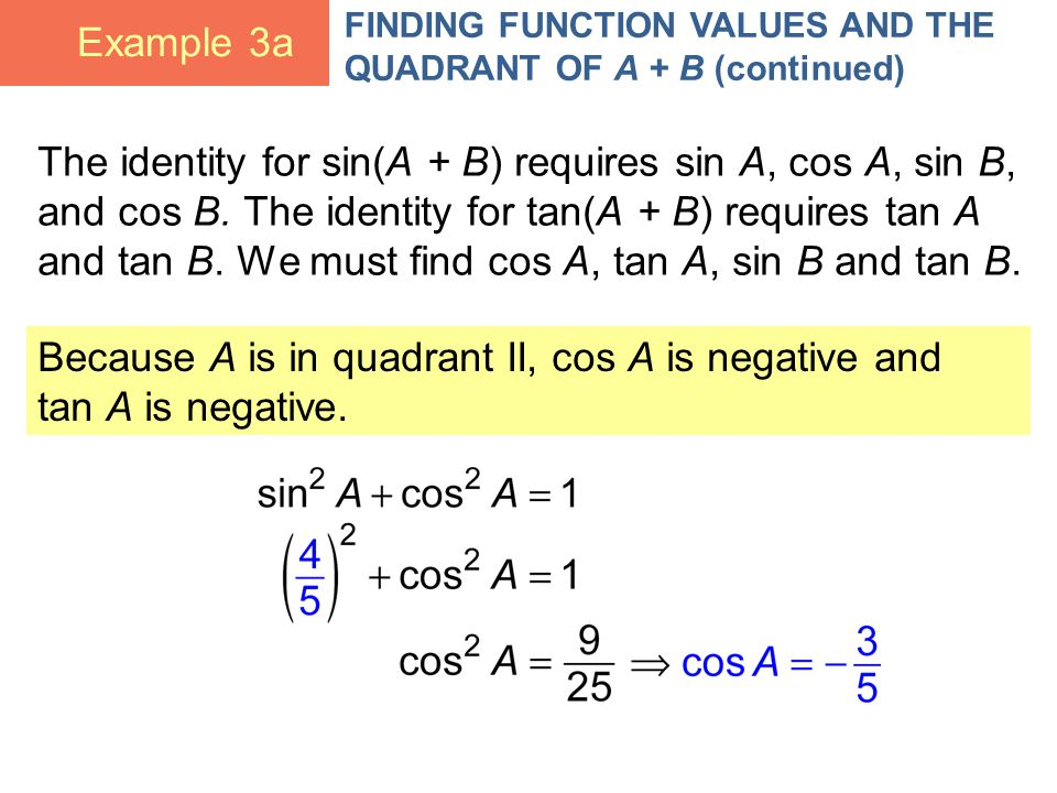 FINDING FUNCTION VALUES AND THE QUADRANT OF A + B (continued) The identity for sin(A + B) requires sin A, cos A, sin B, and cos B. The identity for ta