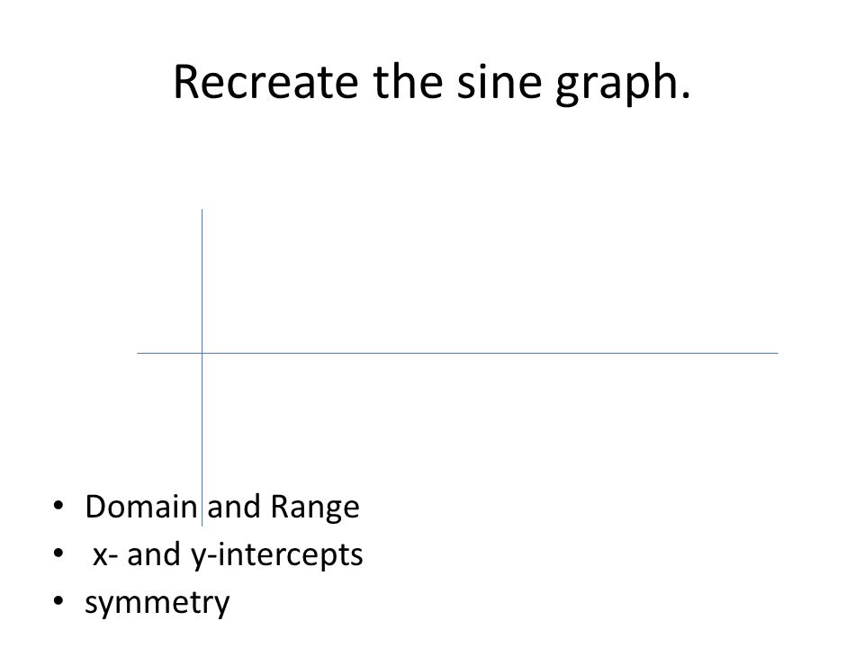Recreate the cosine graph. Domain and Range x- and y-intercepts symmetry