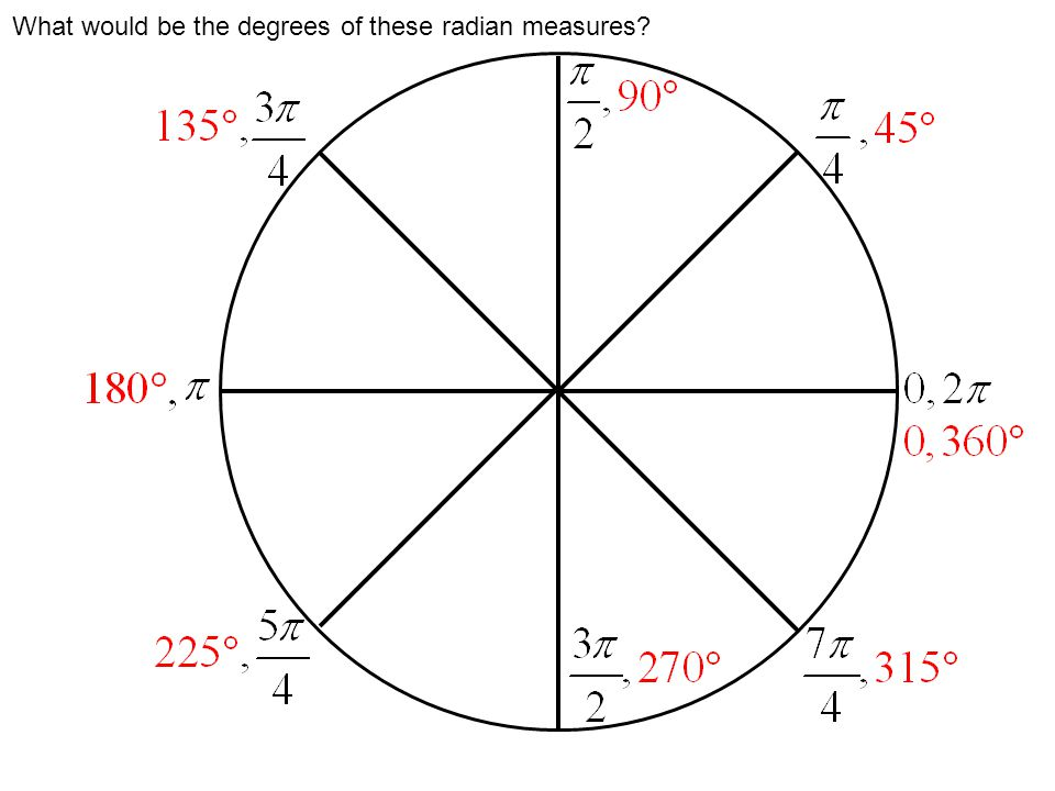 What would be the degrees of these radian measures?