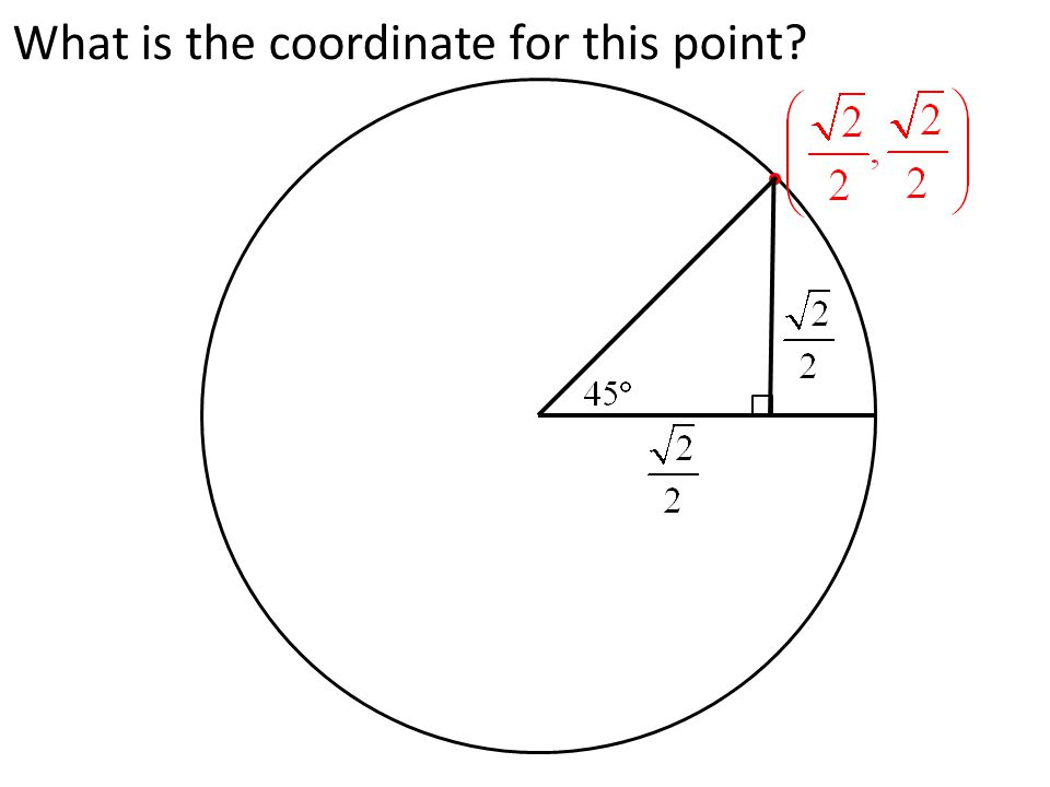 What is the coordinate for this point?
