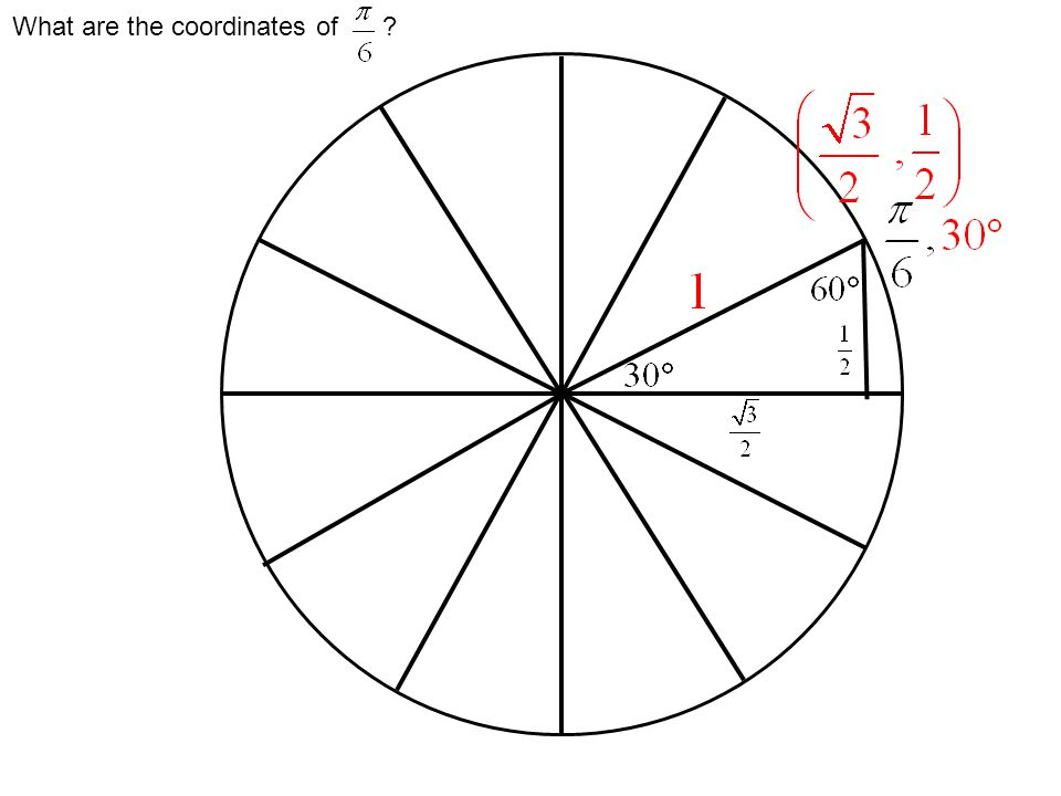 What are the coordinates of ?