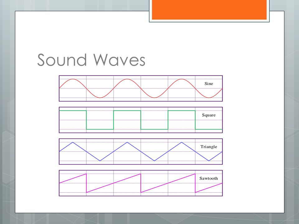 What is a Sound Synthesizer.