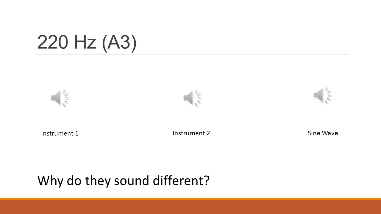 220 Hz (A3) Why do they sound different? Instrument 1 Instrument 2Sine Wave