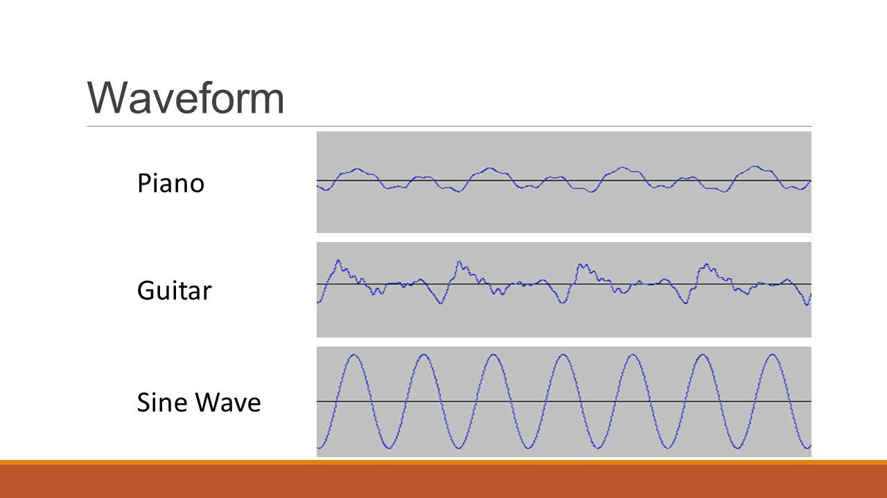 Waveform Piano Guitar Sine Wave