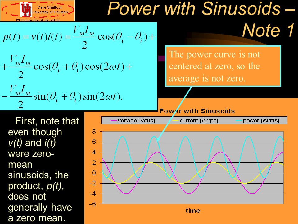 Power with Sinusoids – Note 1 First, note that even though v(t) and i(t) were zero- mean sinusoids, the product, p(t), does not generally have a zero