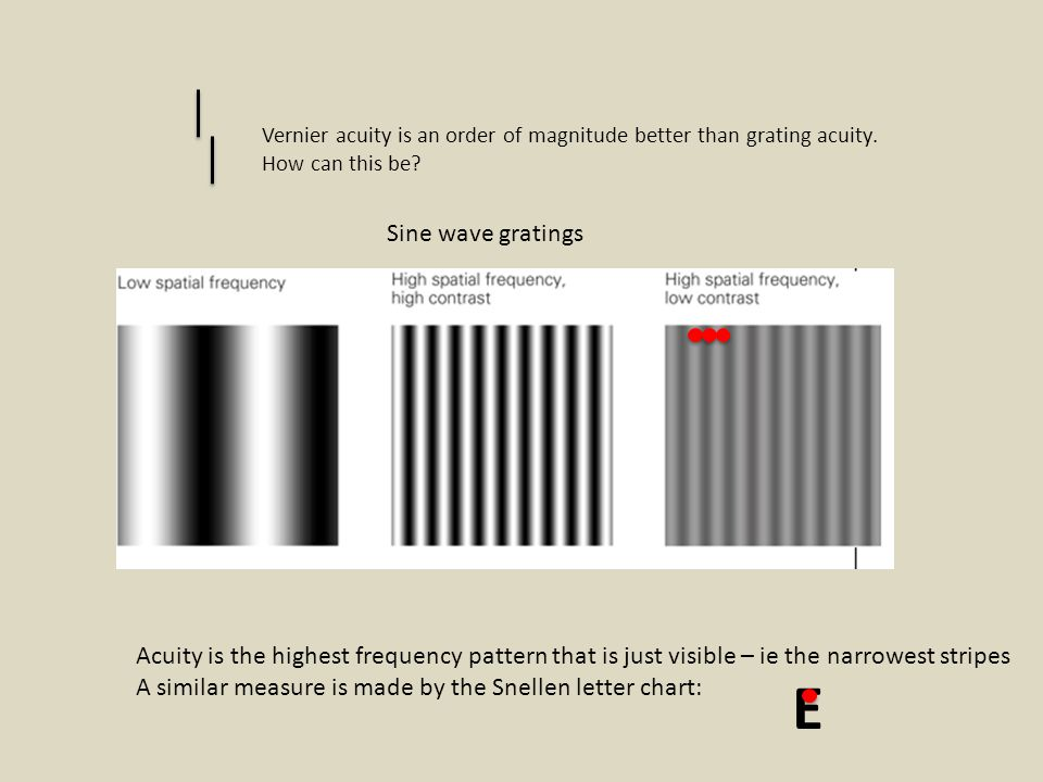 Sine wave gratings Acuity is the highest frequency pattern that is just visible – ie the narrowest stripes A similar measure is made by the Snellen le
