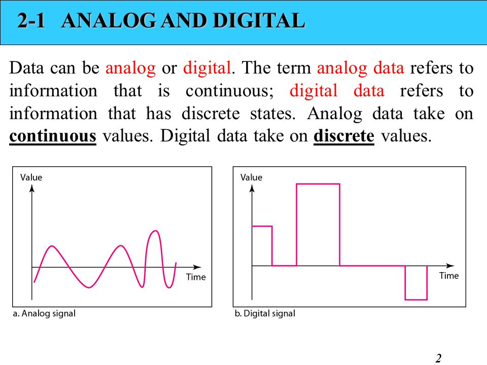 2 2-1 ANALOG AND DIGITAL Data can be analog or digital. The term analog data refers to information that is continuous; digital data refers to informat