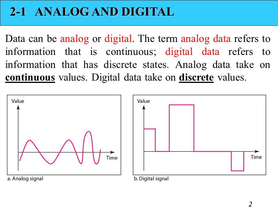 2 2-1 ANALOG AND DIGITAL Data can be analog or digital.