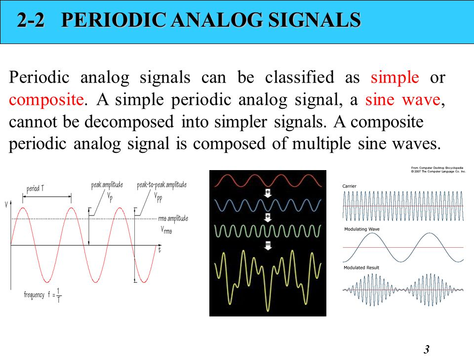 3 2-2 PERIODIC ANALOG SIGNALS Periodic analog signals can be classified as simple or composite.