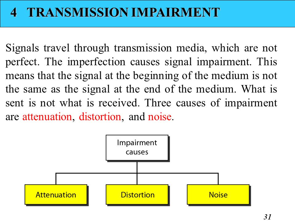 31 4 TRANSMISSION IMPAIRMENT Signals travel through transmission media, which are not perfect.