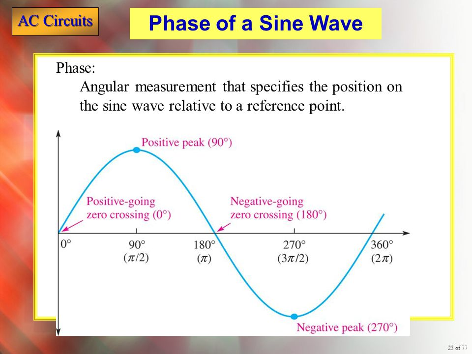 AC Circuits 23 of 77 Phase of a Sine Wave Phase: Angular measurement that specifies the position on the sine wave relative to a reference point.