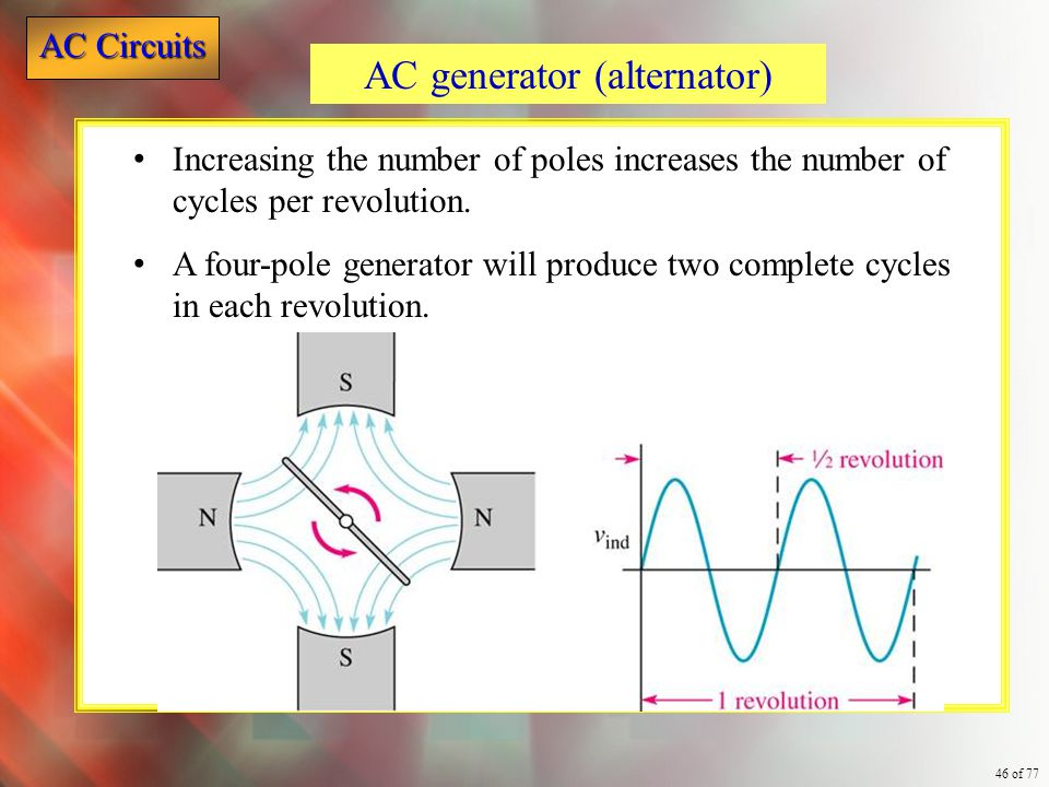 AC Circuits 46 of 77 AC generator (alternator) Increasing the number of poles increases the number of cycles per revolution. A four-pole generator wil