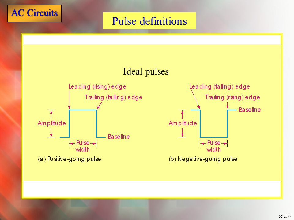 AC Circuits 55 of 77 Pulse definitions Ideal pulses
