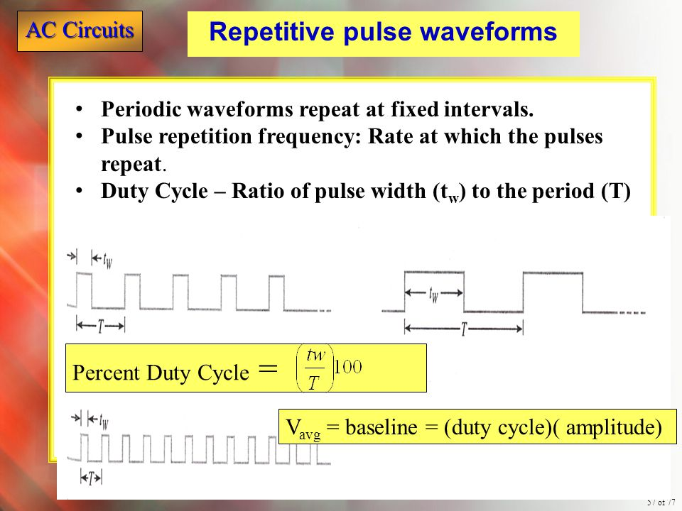 AC Circuits 57 of 77 Repetitive pulse waveforms Periodic waveforms repeat at fixed intervals. Pulse repetition frequency: Rate at which the pulses rep