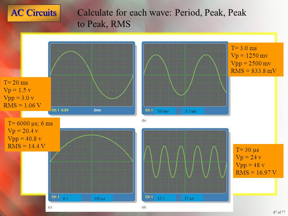 AC Circuits 67 of 77 Calculate for each wave: Period, Peak, Peak to Peak, RMS T= 20 ms Vp = 1.5 v Vpp = 3.0 v RMS = 1.06 V 500 mv 0.5 ms 6 v 12 v15 µs