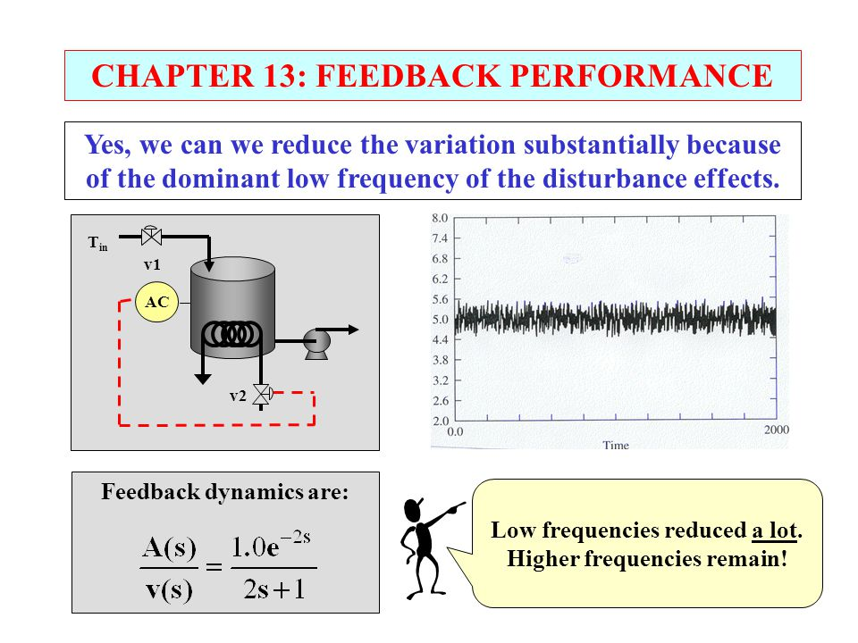 CHAPTER 13: FEEDBACK PERFORMANCE Yes, we can we reduce the variation substantially because of the dominant low frequency of the disturbance effects. F