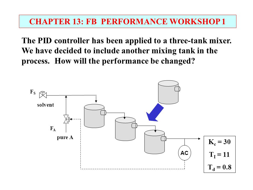 CHAPTER 13: FB PERFORMANCE WORKSHOP 1 solvent pure A AC FSFS FAFA The PID controller has been applied to a three-tank mixer. We have decided to includ