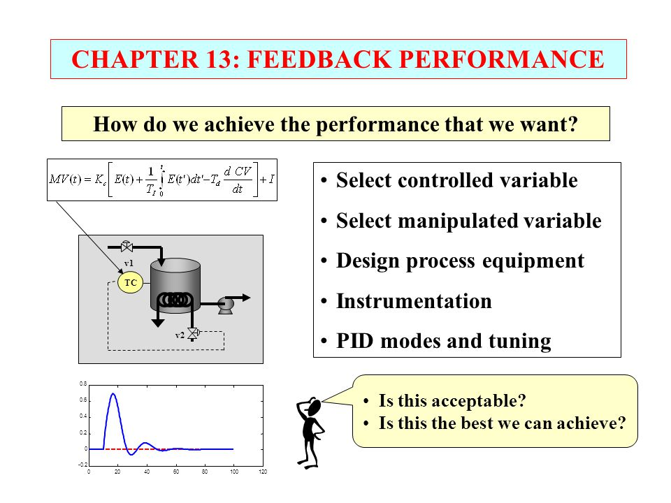 TC v1 v2 How do we achieve the performance that we want? CHAPTER 13: FEEDBACK PERFORMANCE Select controlled variable Select manipulated variable Desig