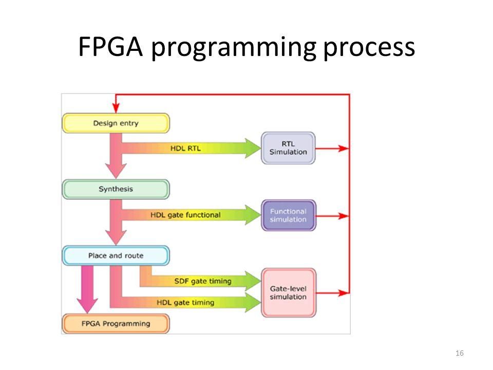 FPGA programming process 16