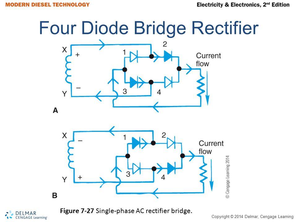 Copyright © 2014 Delmar, Cengage Learning Four Diode Bridge Rectifier Figure 7-27 Single-phase AC rectifier bridge.