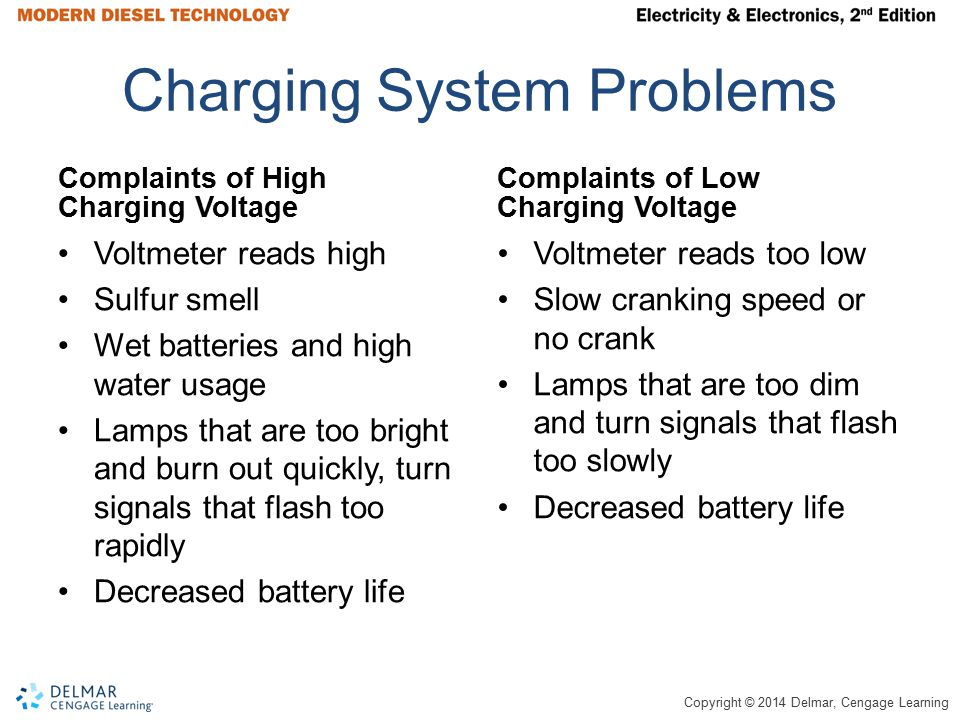 Copyright © 2014 Delmar, Cengage Learning Charging System Problems Complaints of High Charging Voltage Voltmeter reads high Sulfur smell Wet batteries