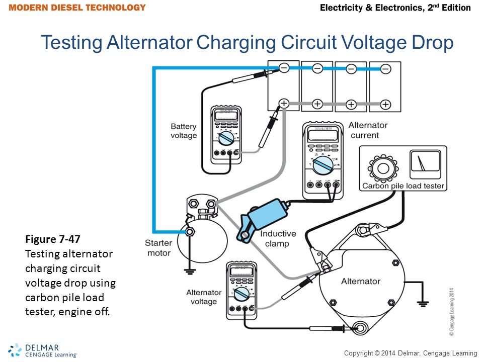Copyright © 2014 Delmar, Cengage Learning Testing Alternator Charging Circuit Voltage Drop Figure 7-47 Testing alternator charging circuit voltage dro
