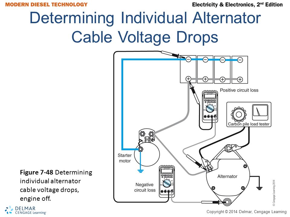 Copyright © 2014 Delmar, Cengage Learning Determining Individual Alternator Cable Voltage Drops Figure 7-48 Determining individual alternator cable vo