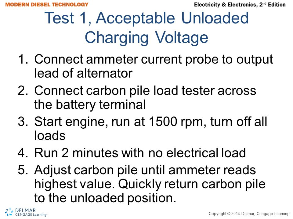 Copyright © 2014 Delmar, Cengage Learning Test 1, Acceptable Unloaded Charging Voltage 1.Connect ammeter current probe to output lead of alternator 2.