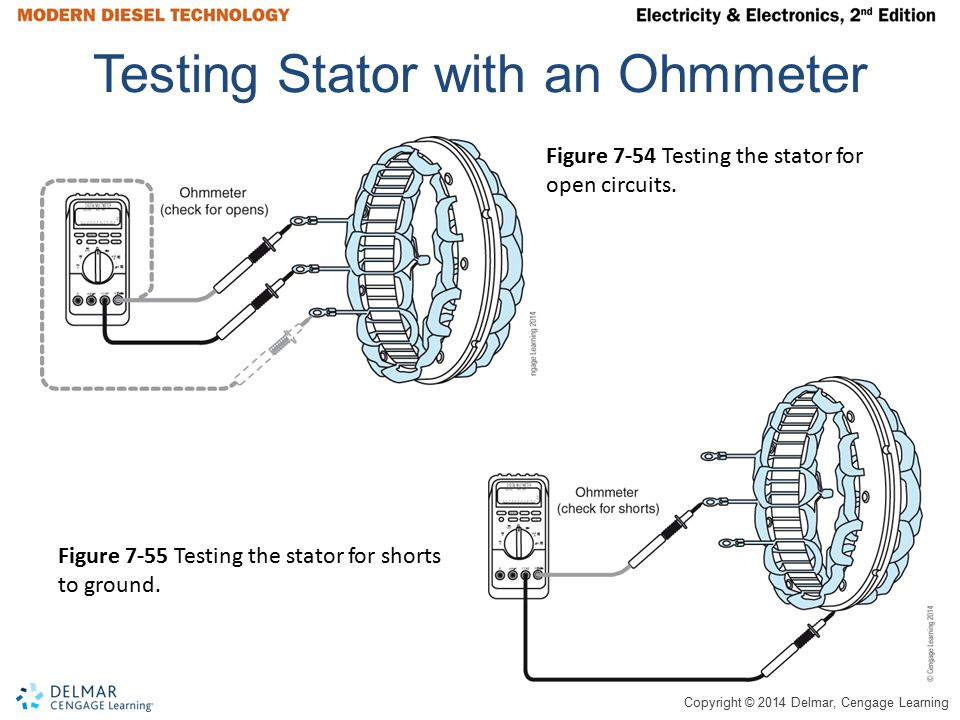 Copyright © 2014 Delmar, Cengage Learning Testing Stator with an Ohmmeter Figure 7-54 Testing the stator for open circuits. Figure 7-55 Testing the st