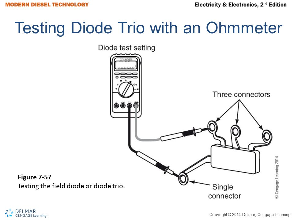 Copyright © 2014 Delmar, Cengage Learning Testing Diode Trio with an Ohmmeter Figure 7-57 Testing the field diode or diode trio.