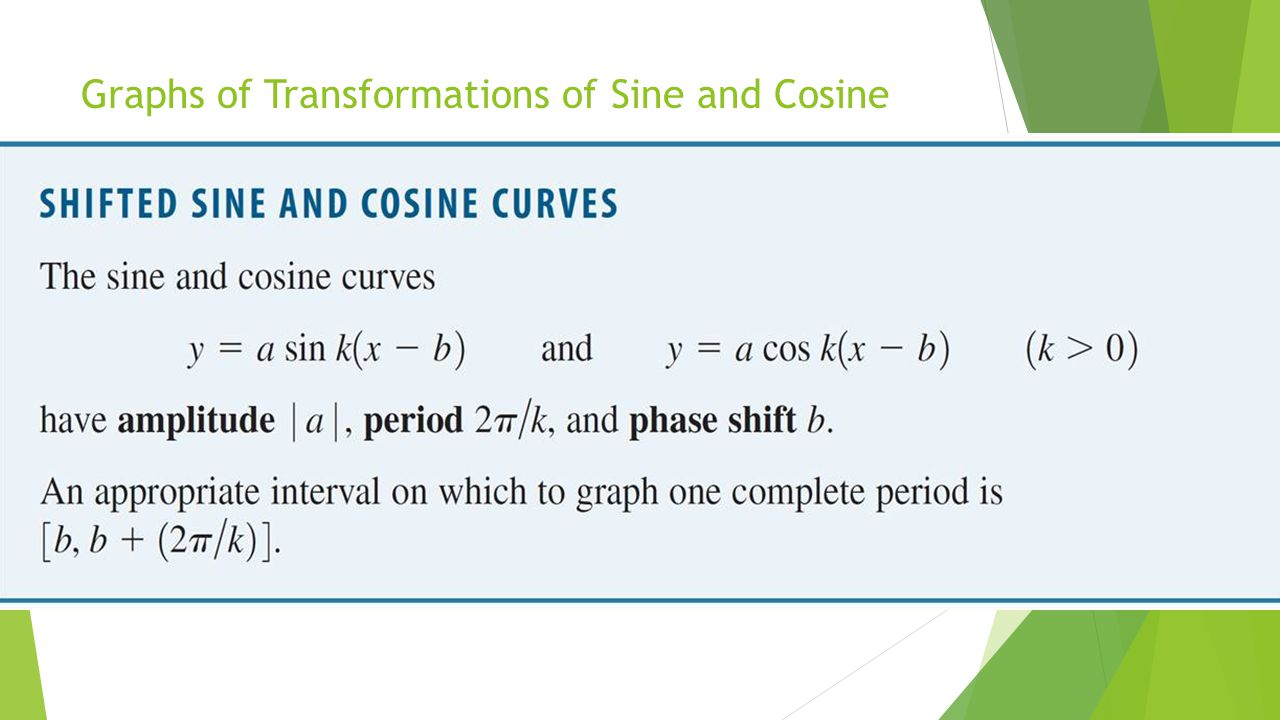 Graphs of Transformations of Sine and Cosine  We summarize the properties of these functions in the following box.