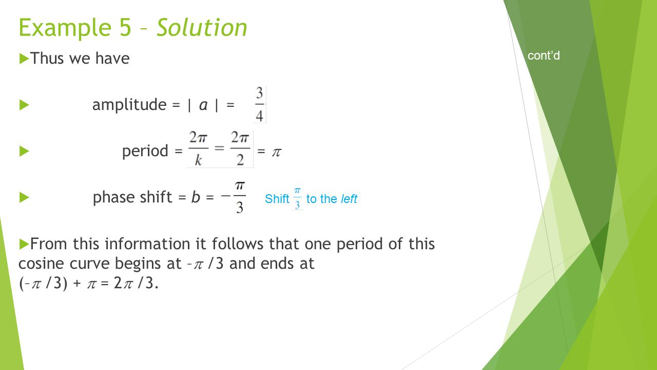 Example 5 – Solution  Thus we have  amplitude = | a | =  period = =   phase shift = b =  From this information it follows that one period of thi