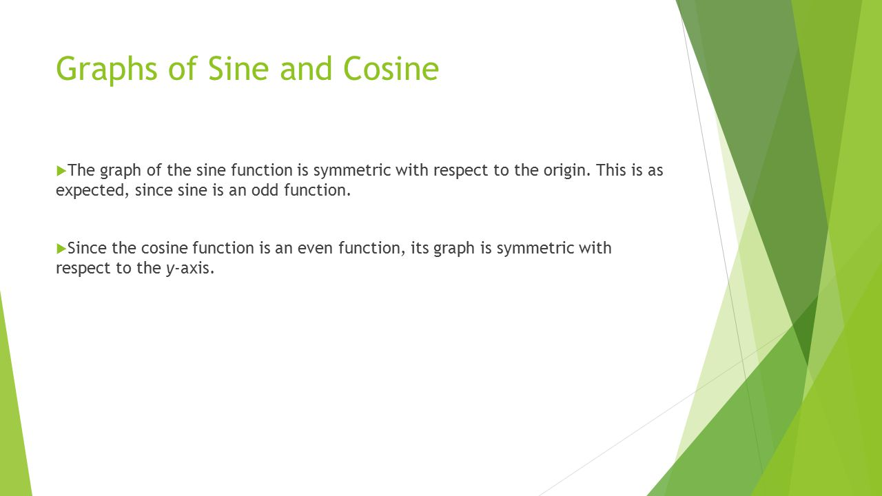 Graphs of Sine and Cosine  The graph of the sine function is symmetric with respect to the origin. This is as expected, since sine is an odd function