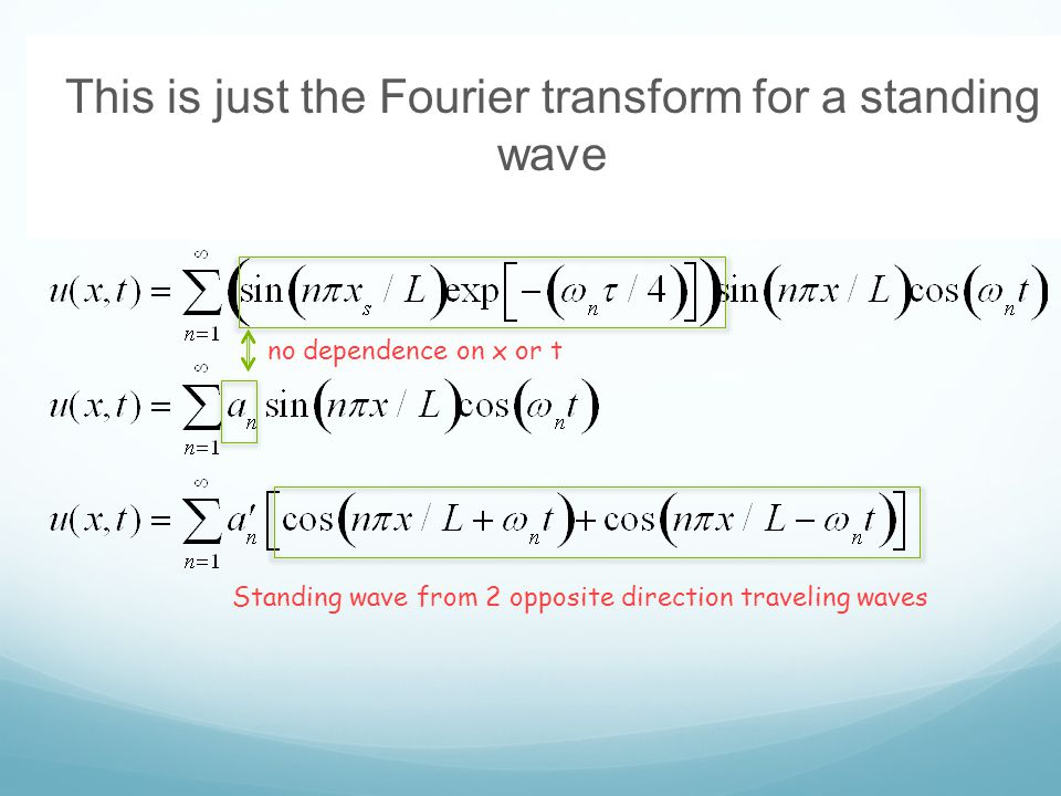 no dependence on x or t Standing wave from 2 opposite direction traveling waves This is just the Fourier transform for a standing wave
