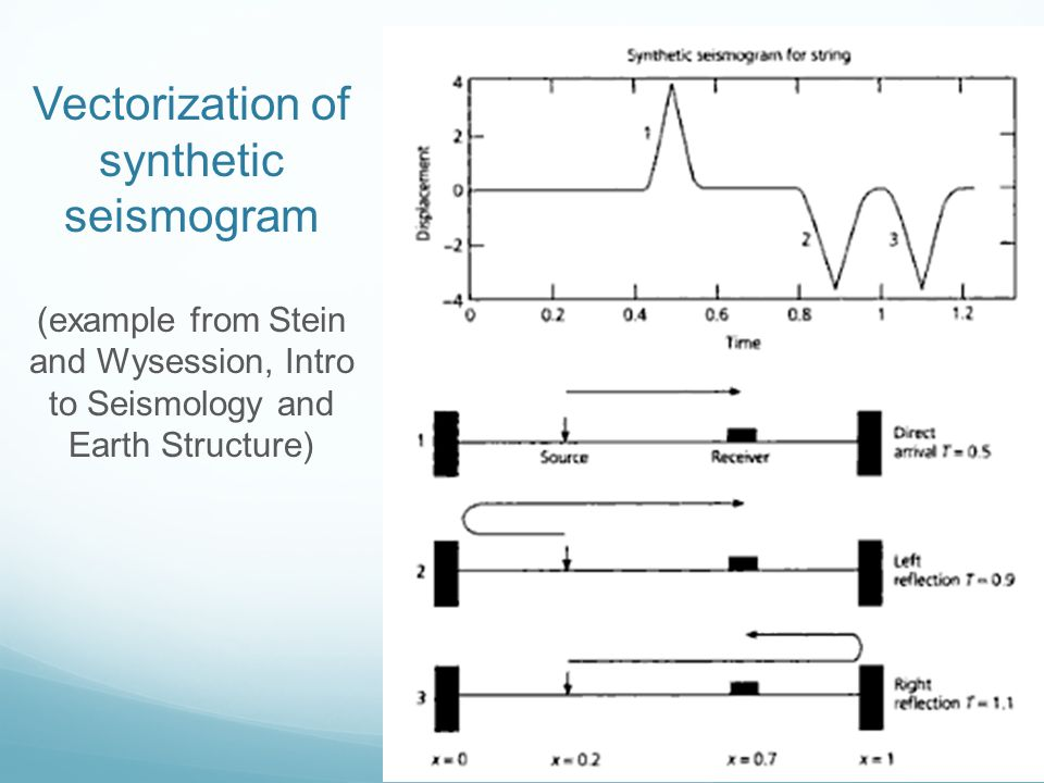 Vectorization of synthetic seismogram (example from Stein and Wysession, Intro to Seismology and Earth Structure)