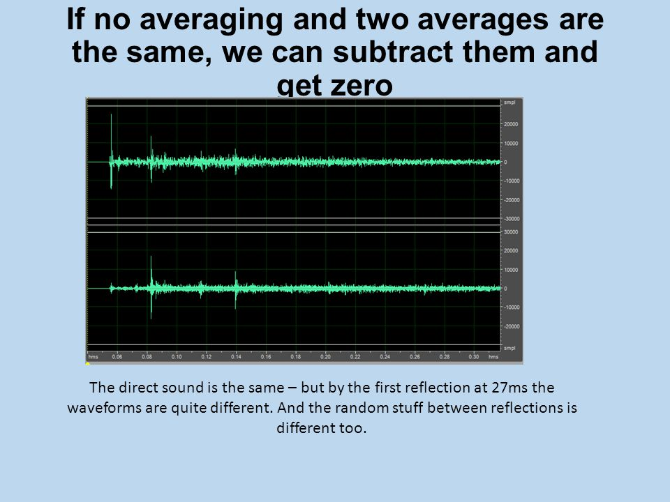 Compare sound decays at U14 with no averages and 10 averages of a two second sweep 4kHz octave band data from 10 averages 4kHz octave band data with no averages The RT data are clearly the same.