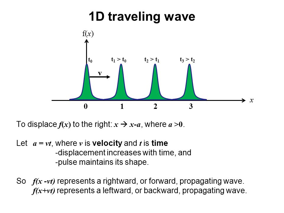 To displace f(x) to the right: x  x-a, where a >0. Let a = vt, where v is velocity and t is time -displacement increases with time, and -pulse mainta