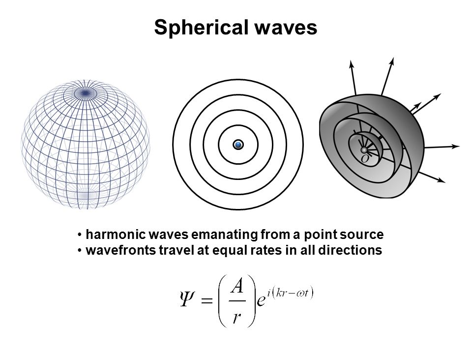 Spherical waves harmonic waves emanating from a point source wavefronts travel at equal rates in all directions