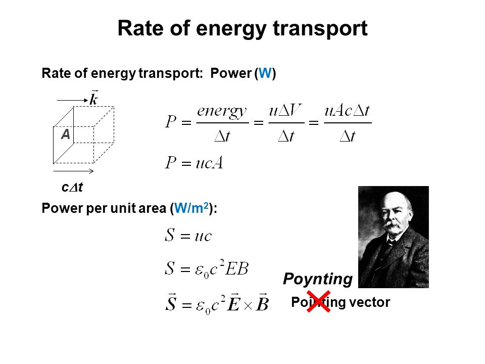 Rate of energy transport: Power (W) ctct A Power per unit area (W/m 2 ): Pointing vector Poynting Rate of energy transport