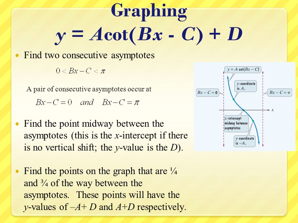 Graphing y = Acot(Bx - C) + D Find two consecutive asymptotes A pair of consecutive asymptotes occur at Find the point midway between the asymptotes (