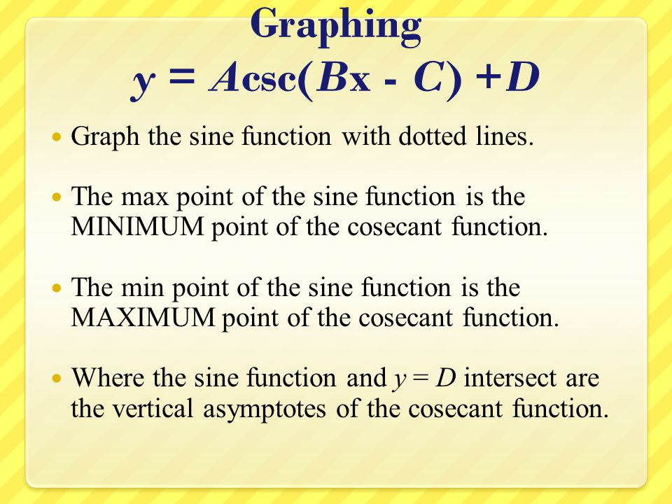 Cosecant Example Graph the following equation: