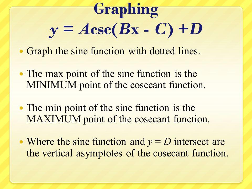 Graphing Summary